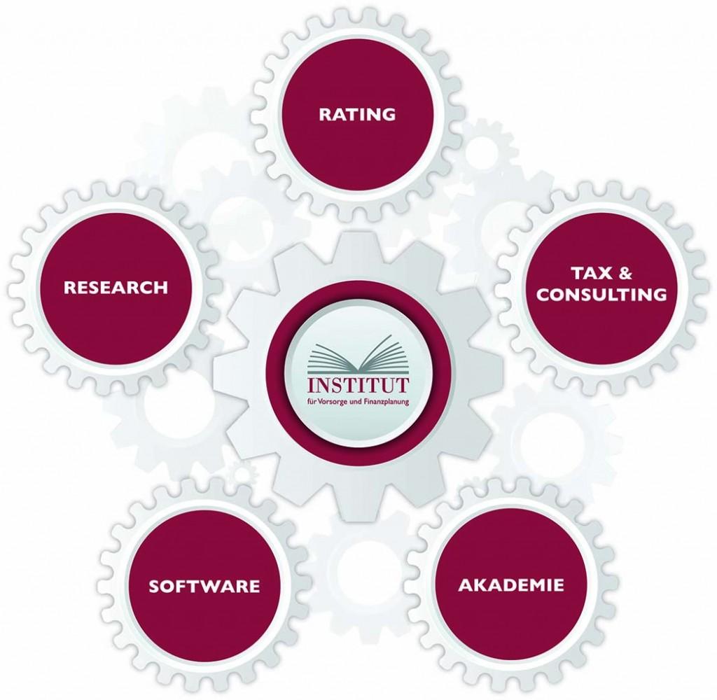 Professionelle Lösungen für Banken und Versicherungsunternehmen in den Bereichen Software-Entwickling, Rating, Akademie, Research sowie Tax und Consulting.