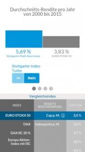 Index-Rechner-App Stuttgarter Versicherungen