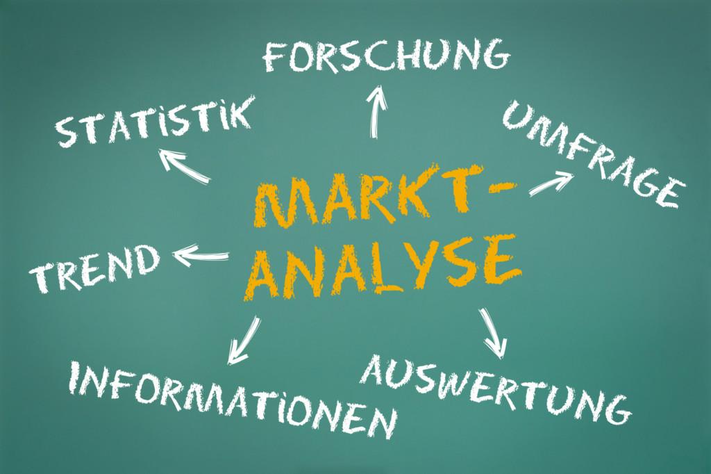 Marktforschung mit Fokus auf den Finanz- und Versicherungssektor